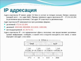 IP адресация Адреса протокола IP имеют длину 32 бита и состоят из четырех вос