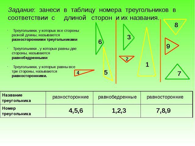 4,5,6 1,2,3 7,8,9 равнобедренные равносторонние Задание: занеси в таблицу ном...