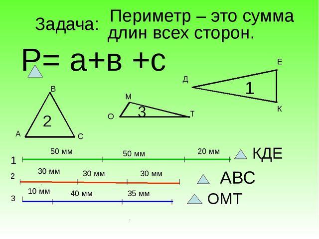 Задача: Периметр – это сумма длин всех сторон. 3 10 мм 40 мм 35 мм 2 30 мм 30...