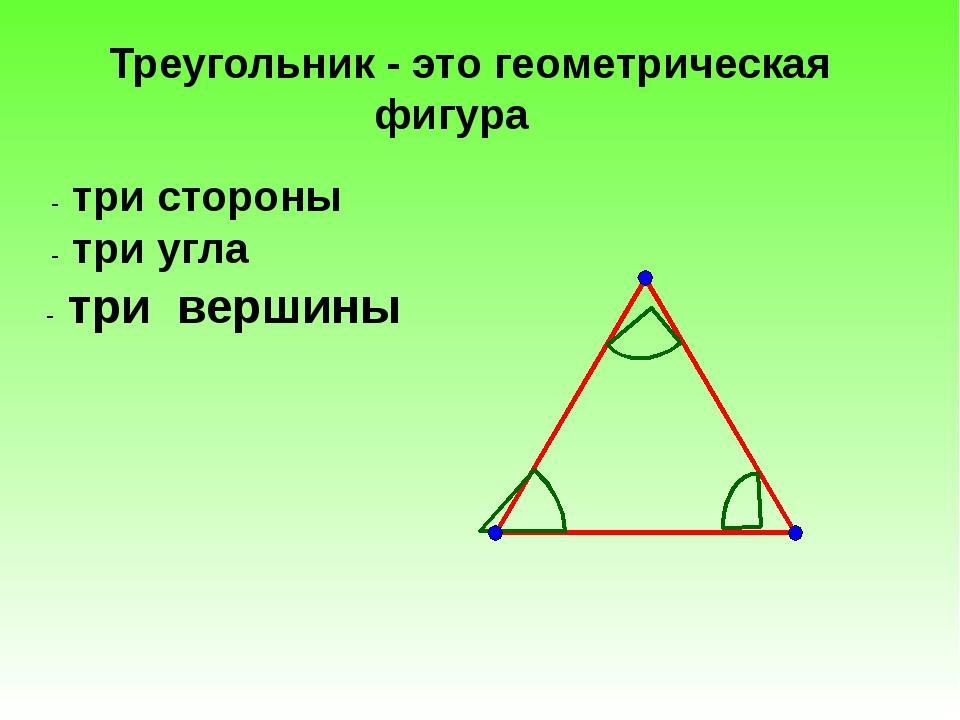 Треугольник - это геометрическая фигура - три стороны - три угла - три вершины