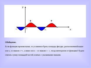Обобщение. Если функция произвольная, то условимся брать площадь фигуры, расп