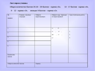 Лист опроса ученика Общее количество баллов 20.18 – 20 баллов – оценка «5», 1