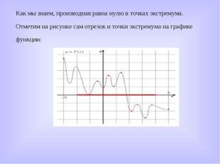 Как мы знаем, производная равна нулю в точках экстремума. Отметим на рисунке