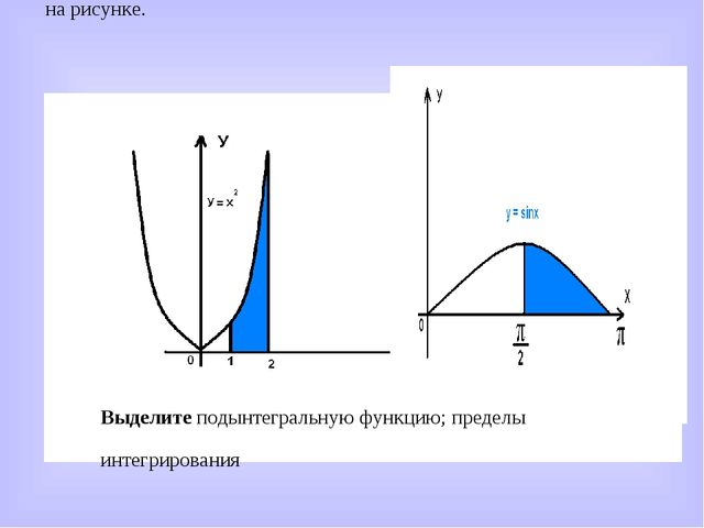 -Запишите с помощью интеграла площади фигур, изображенных на рисунке. Выделит...