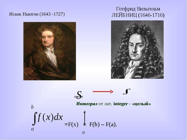 Исаак Ньютон (1643 -1727) Готфрид Вильгельм ЛЕЙБНИЦ (1646-1716) =F(x) = F(b)...