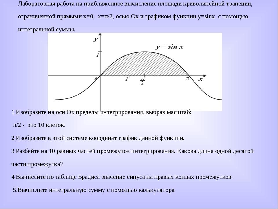 1.Изобразите на оси Оx пределы интегрирования, выбрав масштаб: π/2 - это 10 к...