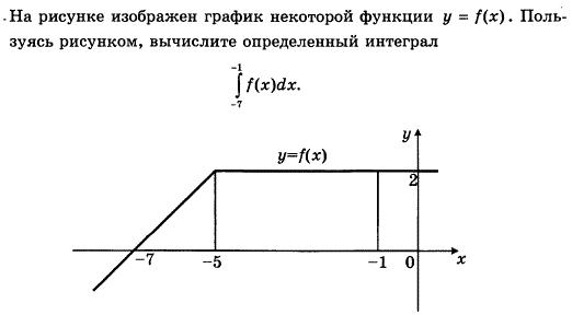 Как вычислить интеграл пользуясь рисунком