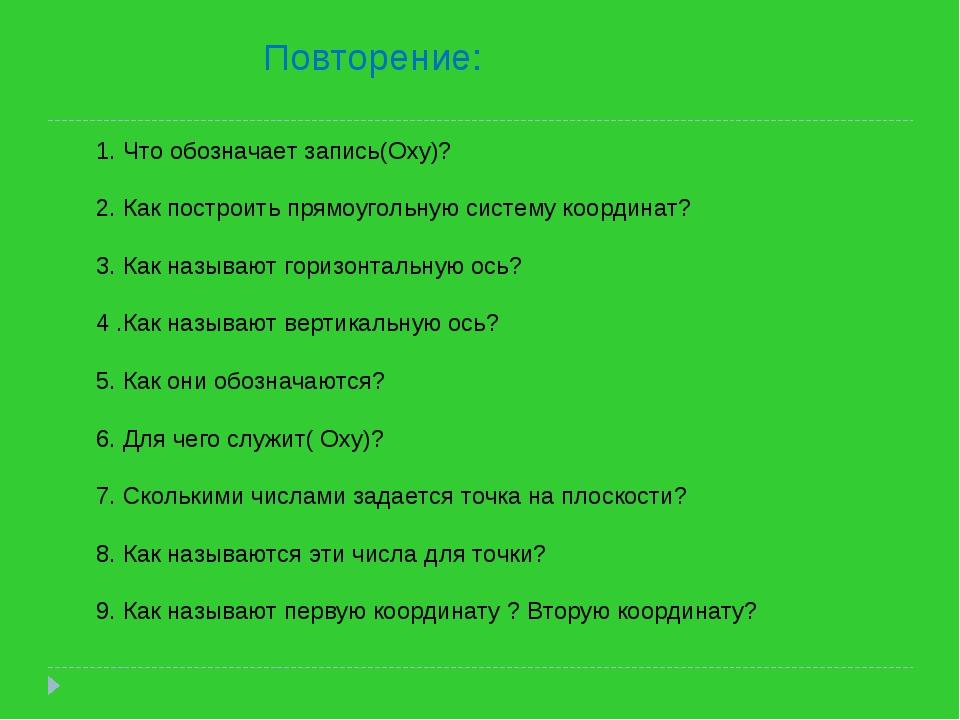 Повторение: 1. Что обозначает запись(Оxy)? 2. Как построить прямоугольную си...