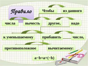 Правило: Чтобы из данного числа … другое, надо к уменьшаемому … число, … вычи