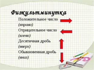 Положительное число (вправо) Отрицательное число (влево) Десятичная дробь (вв