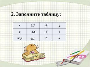 2. -0,1 3 -4 Заполните таблицу: x 3,7 4 y -3,8 9 x+y 7 5