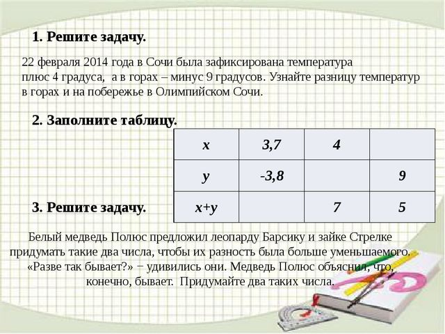 1. Решите задачу. 22 февраля 2014 года в Сочи была зафиксирована температура...