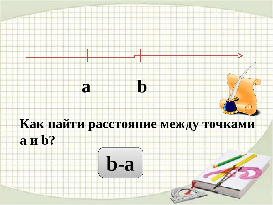a b Как найти расстояние между точками a и b? b-a