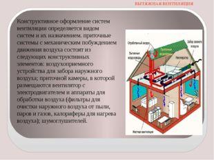 РИС.1 ПРИТОЧНО-ВЫТЯЖНАЯ ВЕНТИЛЯЦИЯ Конструктивное оформление систем вентиляци