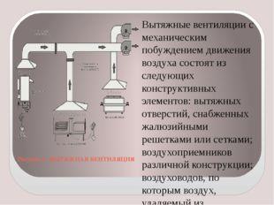 Рисунок 2 - ВЫТЯЖНАЯ ВЕНТИЛЯЦИЯ Вытяжные вентиляции с механическим побуждение