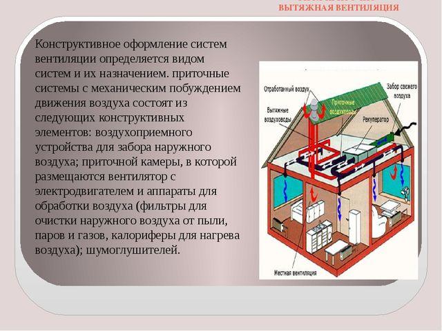 РИС.1 ПРИТОЧНО-ВЫТЯЖНАЯ ВЕНТИЛЯЦИЯ Конструктивное оформление систем вентиляци...