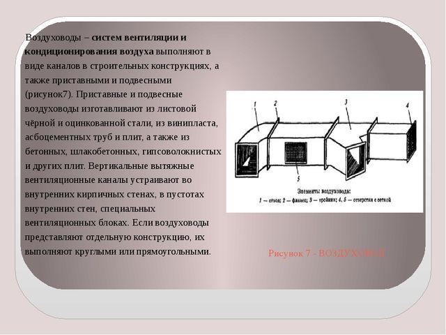 Рисунок 7 - ВОЗДУХОВОД Воздуховоды – систем вентиляции и кондиционирования во...