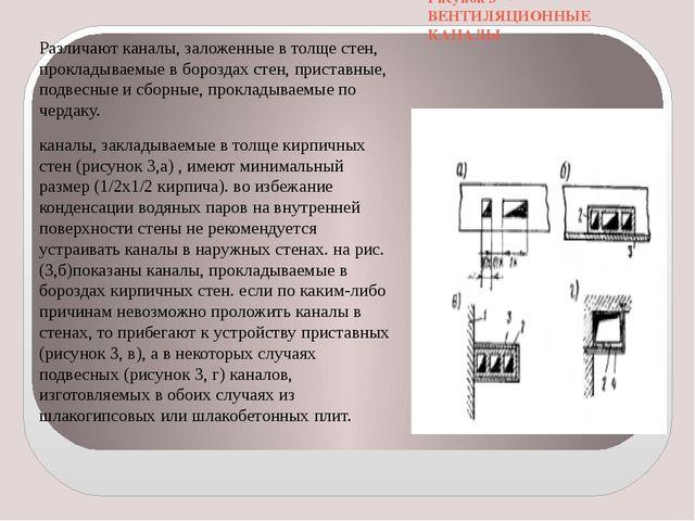 Рисунок 3 - ВЕНТИЛЯЦИОННЫЕ КАНАЛЫ Различают каналы, заложенные в толще стен,...