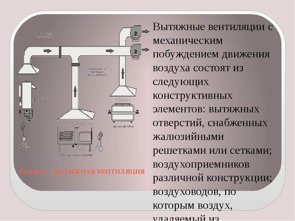 Рисунок 2 - ВЫТЯЖНАЯ ВЕНТИЛЯЦИЯ Вытяжные вентиляции с механическим побуждение...