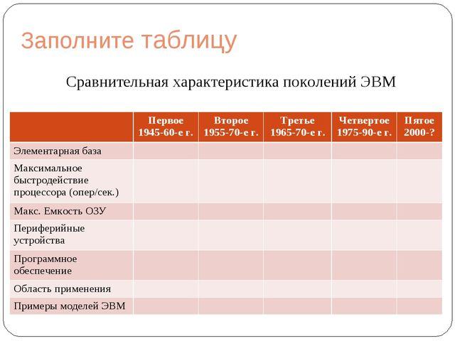 Заполните таблицу Сравнительная характеристика поколений ЭВМ Первое 1945-60-...