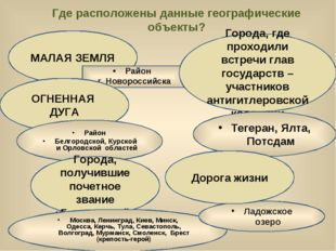 Где расположены данные географические объекты? МАЛАЯ ЗЕМЛЯ Район г. Новоросси