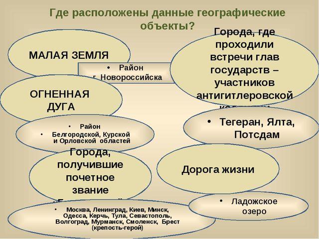 Где расположены данные географические объекты? МАЛАЯ ЗЕМЛЯ Район г. Новоросси...