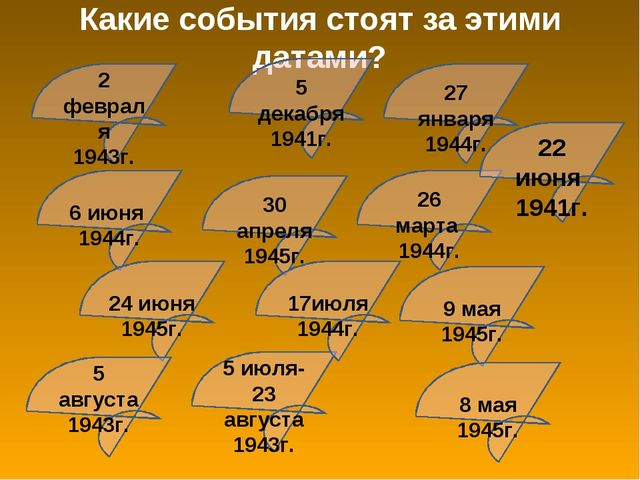 Какие события стоят за этими датами? 6 июня 1944г. 24 июня 1945г. 30 апреля 1...