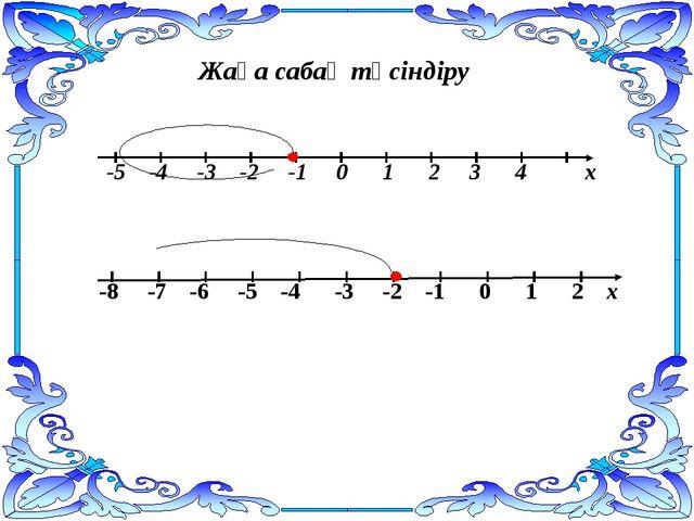 Жаңа сабақ түсіндіру -5 -4 -3 -2 -1 0 1 2 3 4 х -8 -7 -6 -5 -4 -3 -2 -1 0 1 2 х