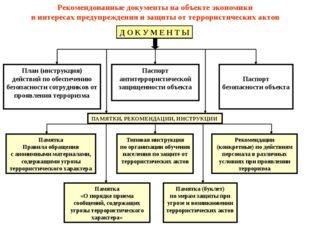 Рекомендованные документы на объекте экономики в интересах предупреждения и з