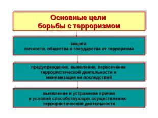 Основные цели борьбы с терроризмом защита личности, общества и государства от