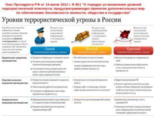 """Указ Президента РФ от 14 июня 2012 г. N 851 """"О порядке установления уровней т"""