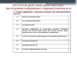 АЛГОРИТМ ДЕЙСТВИЙ диспетчера ДДС при получении информации о террористическом