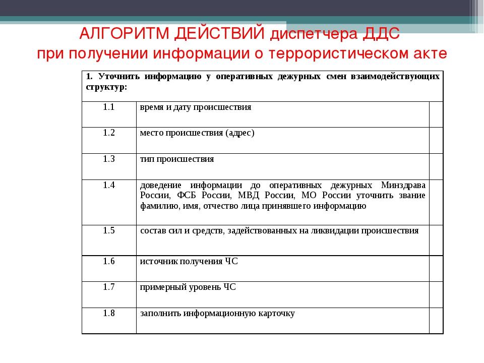 АЛГОРИТМ ДЕЙСТВИЙ диспетчера ДДС при получении информации о террористическом...
