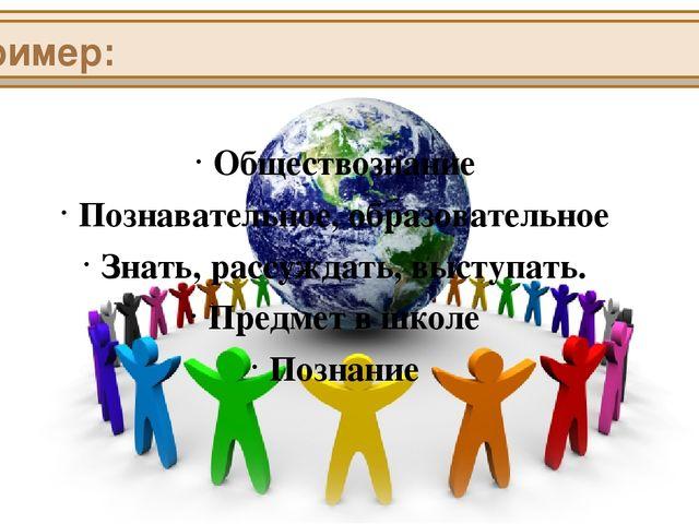 Пример: Обществознание Познавательное, образовательное Знать, рассуждать, вы...