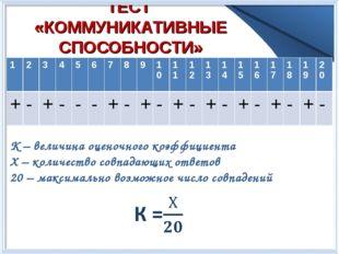 ТЕСТ «КОММУНИКАТИВНЫЕ СПОСОБНОСТИ» К – величина оценочного коэффициента Х – к