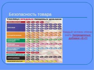 Безопасность товара Каждый человек обязан знать Запрещенные добавки «Е»!!!