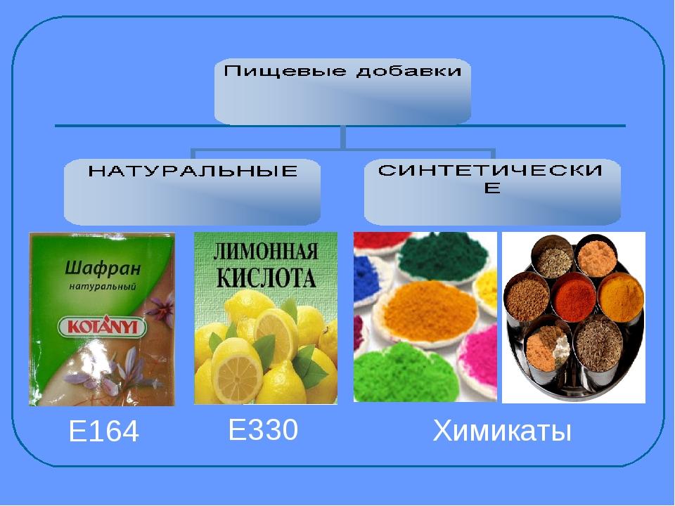 E164 E330 Химикаты