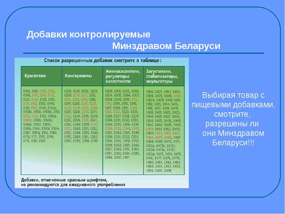 Добавки контролируемые Минздравом Беларуси Выбирая товар с пищевыми добавк...