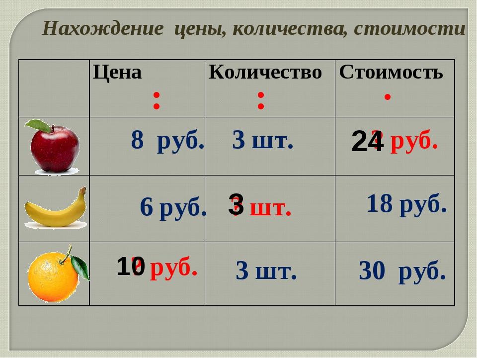 3 шт. 8 руб. ? руб. 18 руб. 6 руб. ? шт. 3 шт. 30 руб. ? руб. : : ∙ Нахождени...