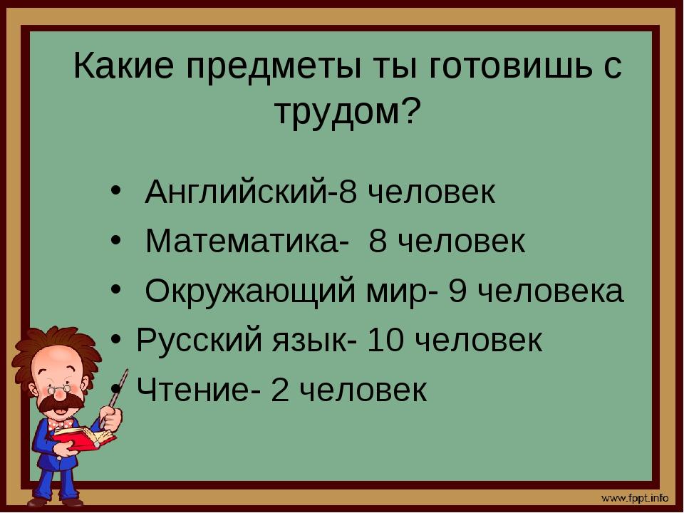 Какие предметы ты готовишь с трудом? Английский-8 человек Математика- 8 челов...