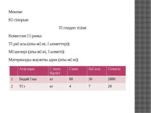 Мекеме Кәсіпорын Түгендеп тізімі Комиссия құрамы: Төрағасы (аты-жөні, қызметт