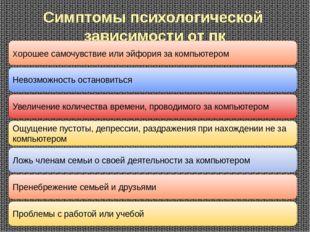 Симптомы психологической зависимости от пк Хорошее самочувствие или эйфория з