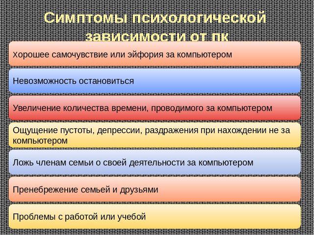 Симптомы психологической зависимости от пк Хорошее самочувствие или эйфория з...