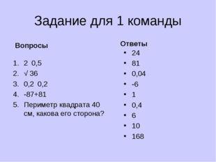 Задание для 1 команды Вопросы 2۰0,5 √ 36 0,2۰0,2 -87+81 Периметр квадрата 40