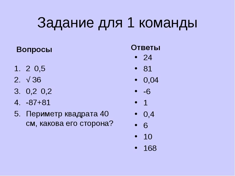 Задание для 1 команды Вопросы 2۰0,5 √ 36 0,2۰0,2 -87+81 Периметр квадрата 40...
