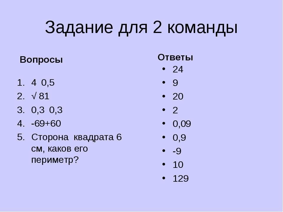 Задание для 2 команды Вопросы 4۰0,5 √ 81 0,3۰0,3 -69+60 Сторона квадрата 6 см...