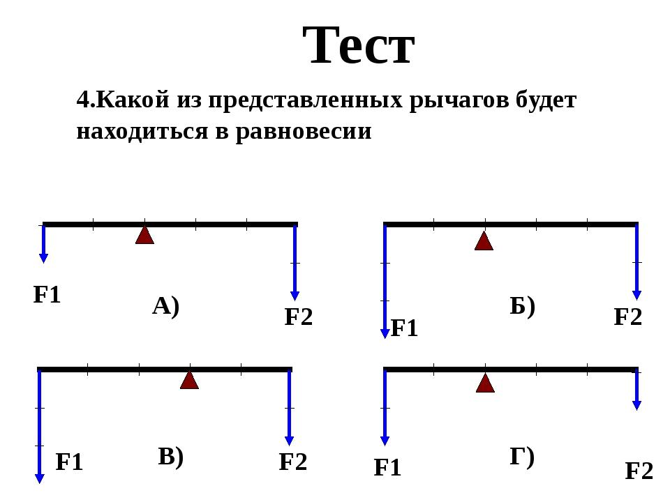 Тест 4.Какой из представленных рычагов будет находиться в равновесии F1 F2 F1...