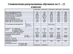Статистика результатов обучения по 5 – 11 классов: 2011-2012 2012-2013 2013-2