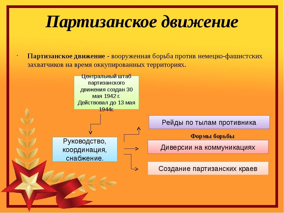 Партизанское движение Партизанское движение - вооруженная борьба против немец...