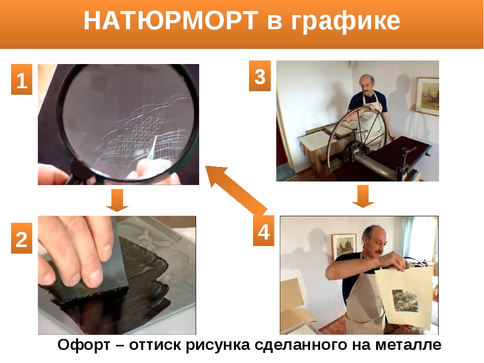 НАТЮРМОРТ в графике Офорт – оттиск рисунка сделанного на металле 1 2 3 4